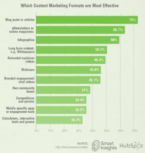 marketing-digital-2016-content-marketing